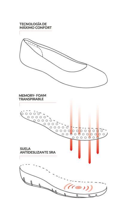 Oneflex | zapatos comodos para trabajar